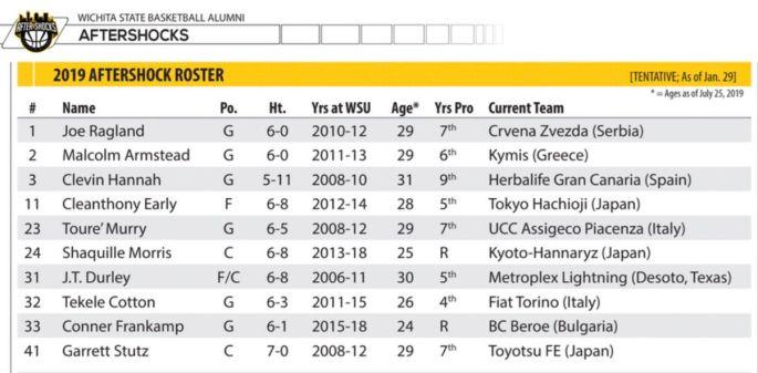 aftershocks roster